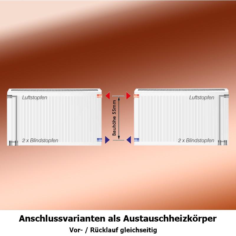 Turbo Austauschheizkörper für Rippenheizkörper Typ 22 Nabenabstand 500 mm KM27