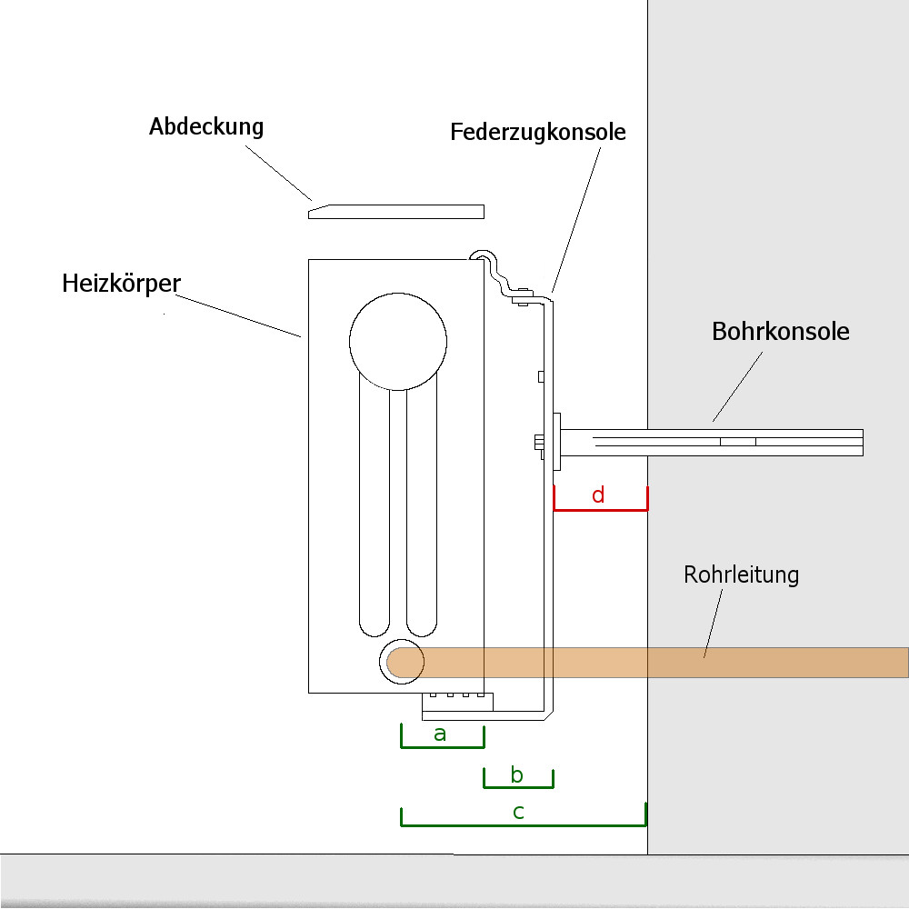 austauschheizkörper für rippenheizkörper typ 22 nabenabstand 500 mm