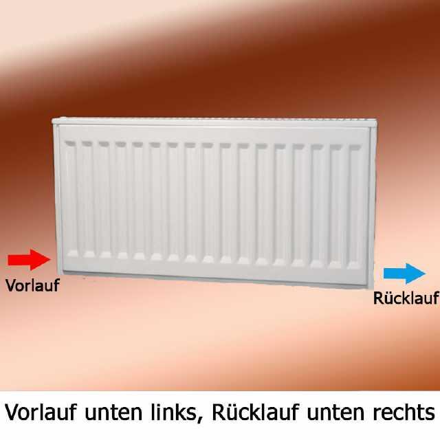 radiator heizk rper kaufen buderus kompakt heizk rper typ. Black Bedroom Furniture Sets. Home Design Ideas